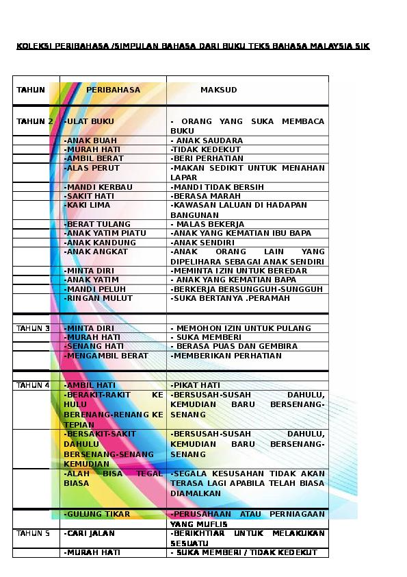 Doc Koleksi Peribahasa Simpulan Bahasa Dari Buku Teks Bahasa Malaysia Sjk Tahun Peribahasa Maksud Tahun 2 Ulat Buku Orang Yang Suka Membaca Buku Vijaya Latchmy Academia Edu