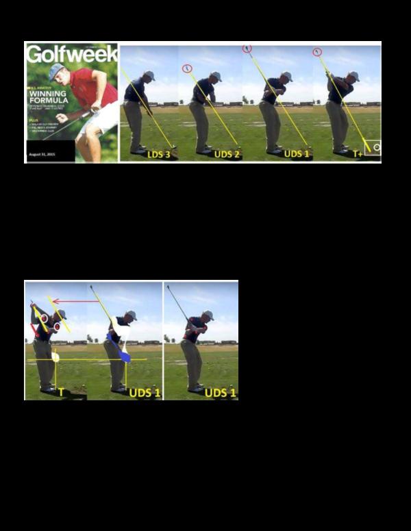 PDF) Instructive Swing: Bryson DeChambeau #2: driver | Ben