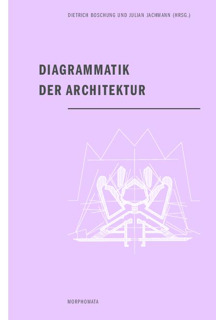 10 Dinge über die Datierung eines Architekten