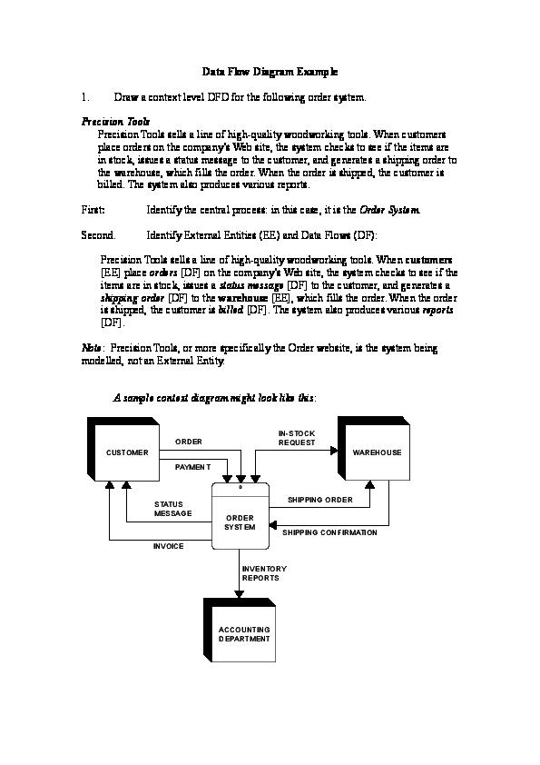 Doc Data Flow Diagram Example Ritish Verma Academia Edu