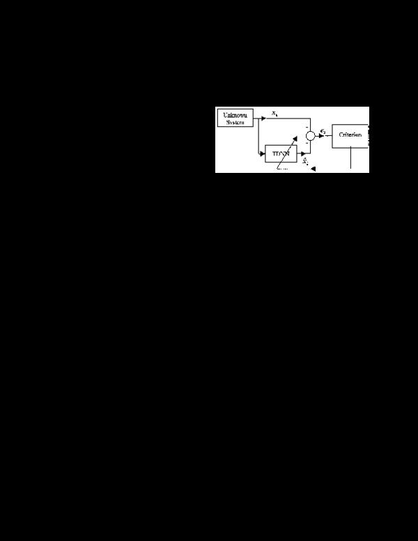 PDF) An error-entropy minimization algorithm for supervised