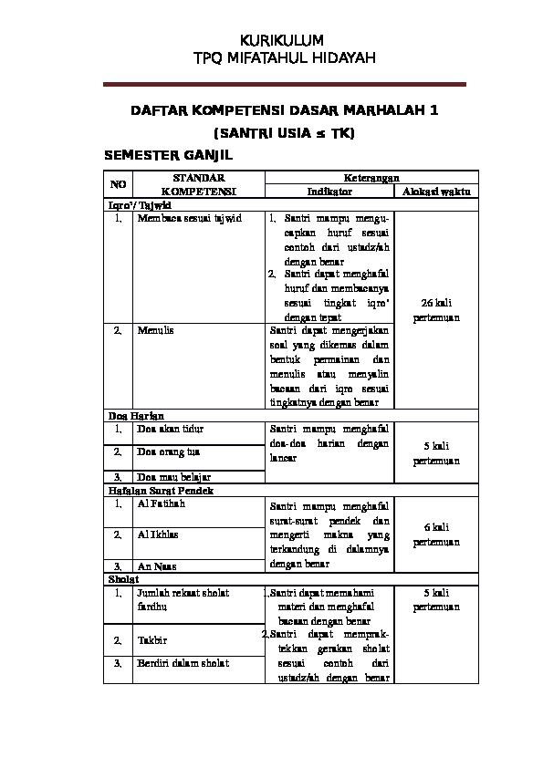 Doc Curriculum Tpq Ria Intan P Academiaedu