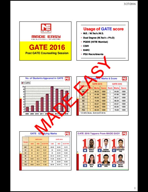 PDF) Usage of Usage of GATE GATE score score | priyvrat rai