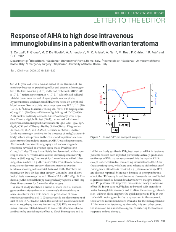 Response of AIHA to high dose intravenous immunoglobulins in