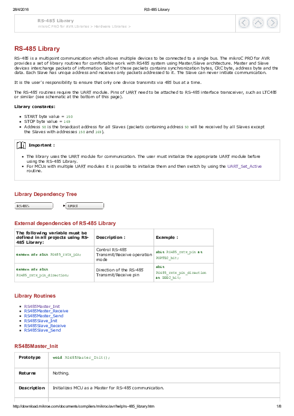 PDF) RS485 Library | bela antika - Academia edu