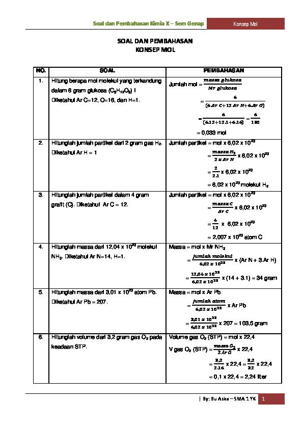 bank soal kimia konsep mol
