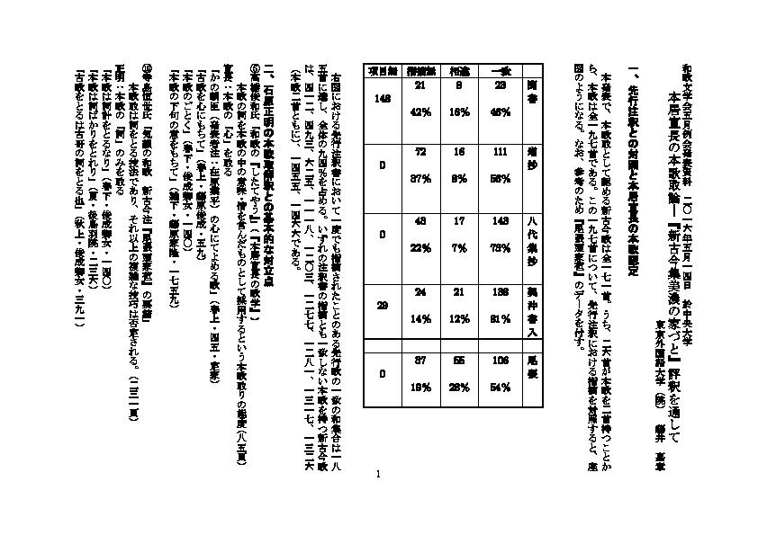 PDF) 本居宣長の本歌取論―『新古今集美濃の家づと』評釈を通して ...