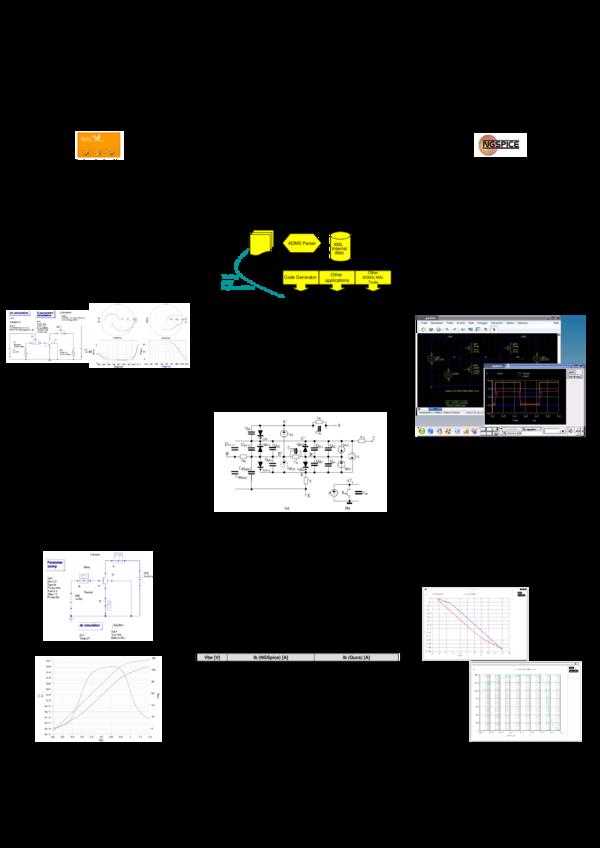 PDF) MOS-AK QUCS ngspice ADMS | Paolo Nenzi - Academia edu