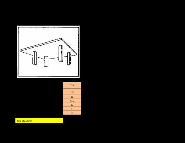 Flat Slab Diagram