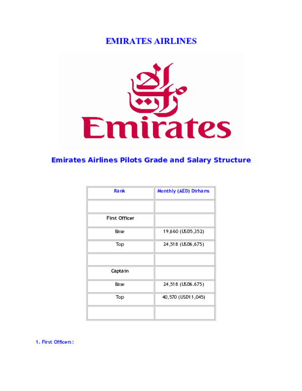 Learn These Emirates Airways Captain Salary {Swypeout}