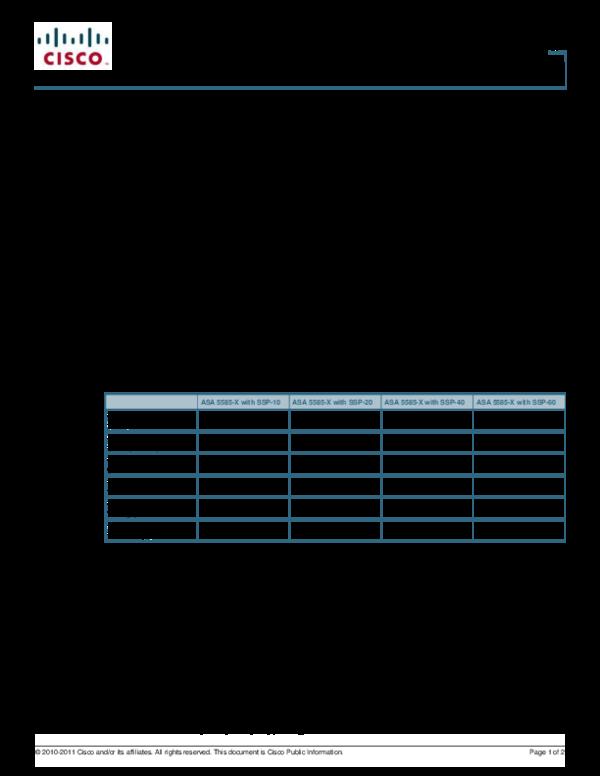 Cisco Asdm 7.1 Download