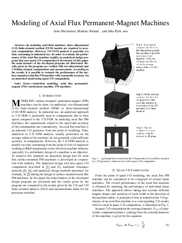PDF) Modeling of Axial Flux Permanent-Magnet Machines
