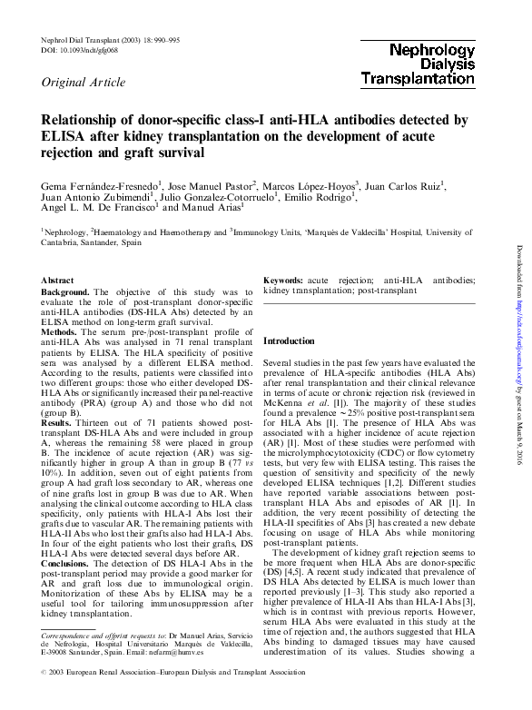 PDF) Relationship of donor-specific class-I anti-HLA