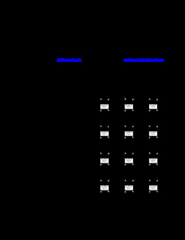 PDF) A power electronic transformer (PET) fed nine-level H