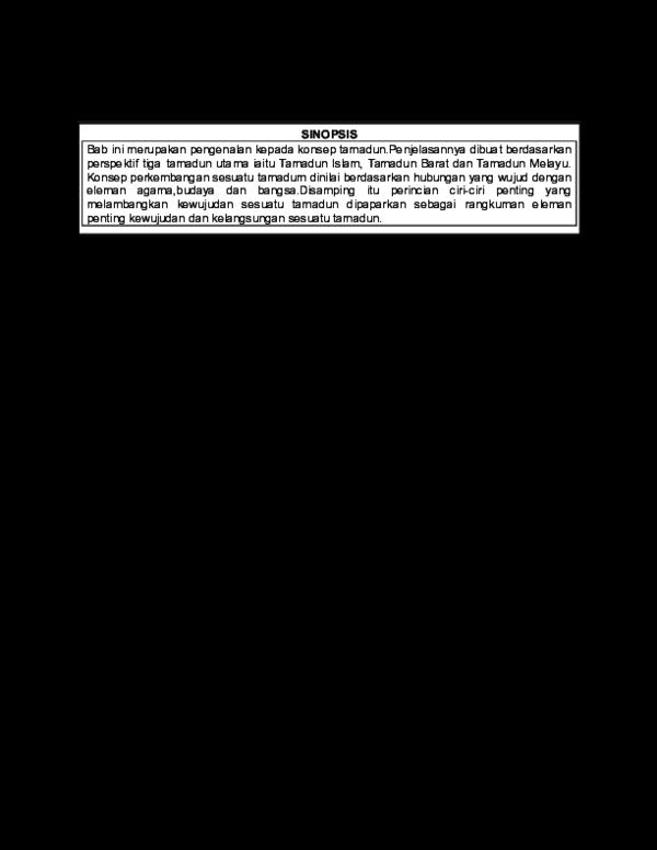 Doc Modul Lengkap Titas Ppg Ambilan Jun 2011 Edit Rag Balan Academia Edu