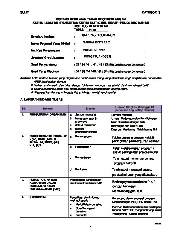Pdf Borg Kategori Sharifah Nura Abdullah Academia Edu