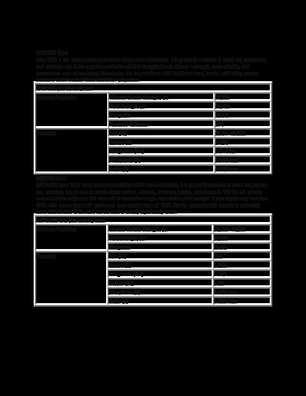 PDF) Carbon Steel Grades | Oliver Arauz - Academia edu