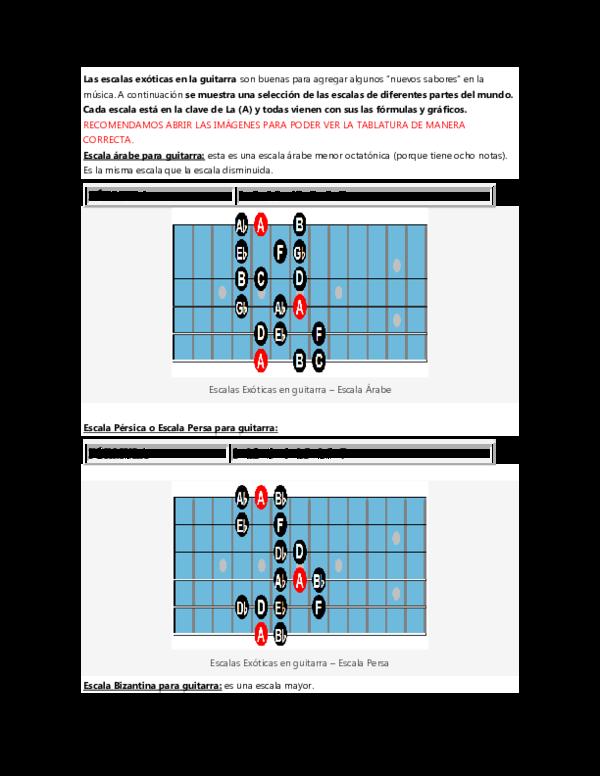 Escalas De Guitarra Pdf