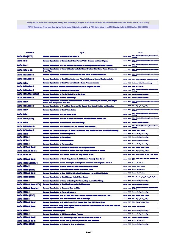 Astm C289 Pdf