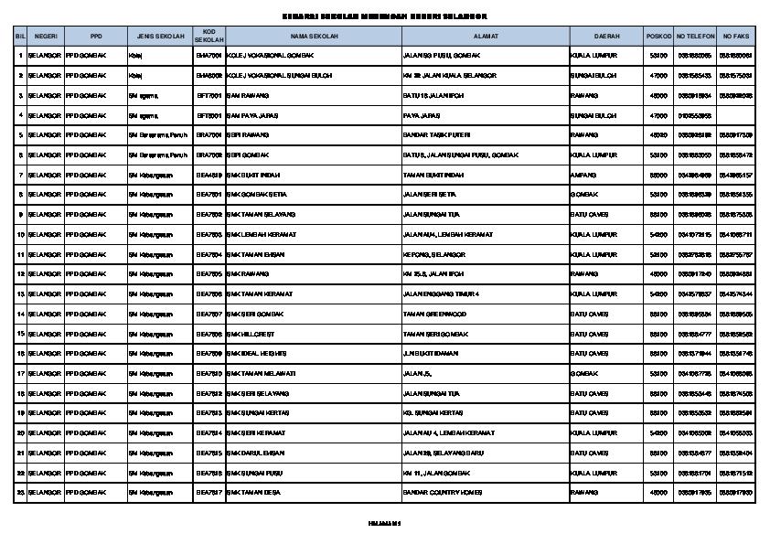 Pdf Senarai Sekolah Menengah Negeri Selangor Fifa Mohamad Academia Edu