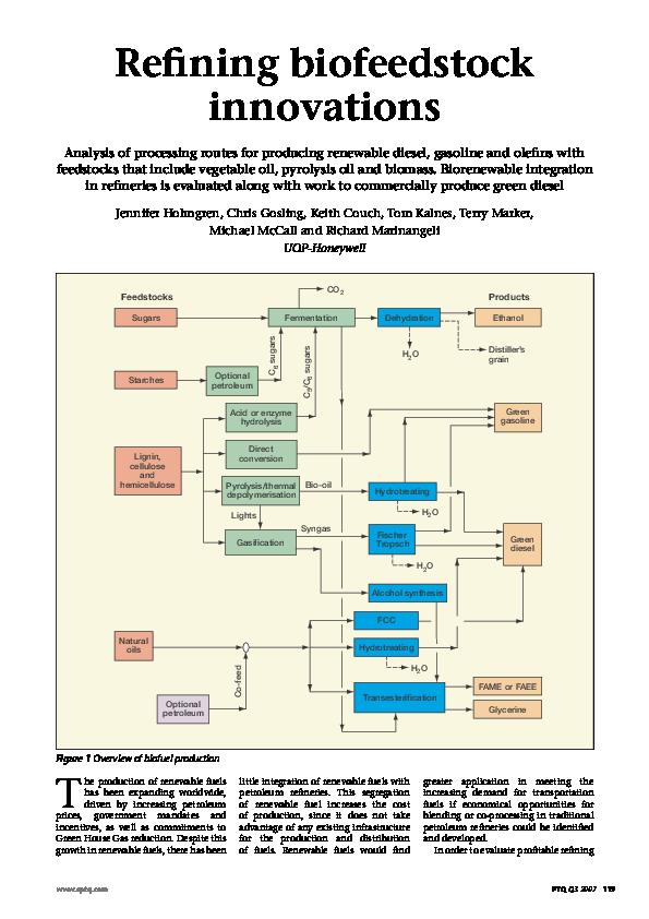 PDF) Refining biofeedstock innovations | Jennifer Holmgren