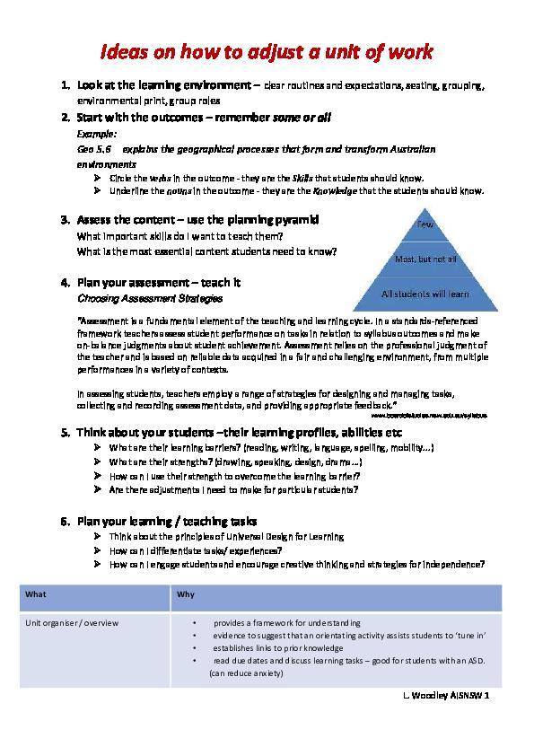 Ideas on how to adjust a unit of work | Chris Tan - Academia edu