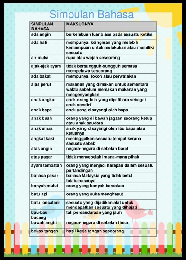 Pdf Bm1 Simpulan Bahasa Maksud Melayu Koh Beechoy Academia Edu