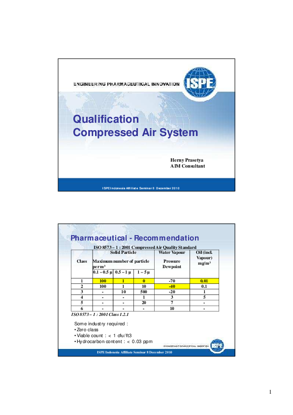 PDF) Qualification Compressed Air System Pharmaceutical