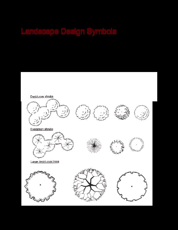 Doc Landscape Design Symbols Alfie Niel Ong Academia Edu,Latest Modern Dining Room Design 2020