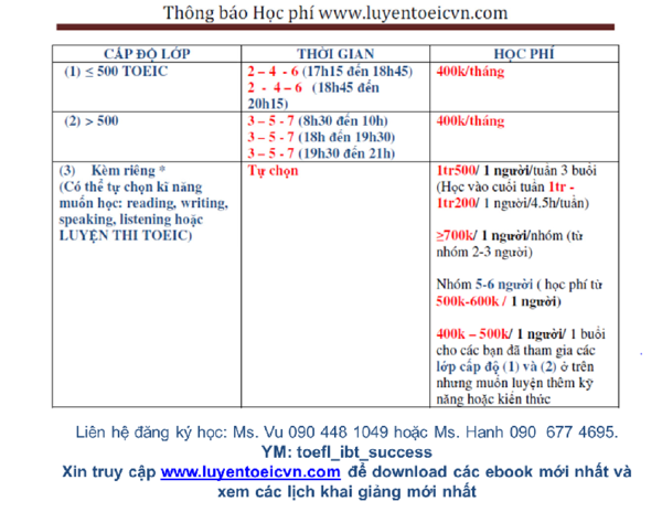 PDF) Skills for the TOEIC Test Listening and Reading.pdf | Nguy n ...