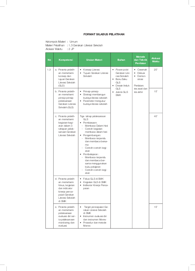 Pdf Format Silabus Pelatihan Kelompok Materi Umum Materi Pelatihan 1 3 Gerakan Literasi Sekolah Alokasi Waktu 2 Jp Martines Santos Academia Edu