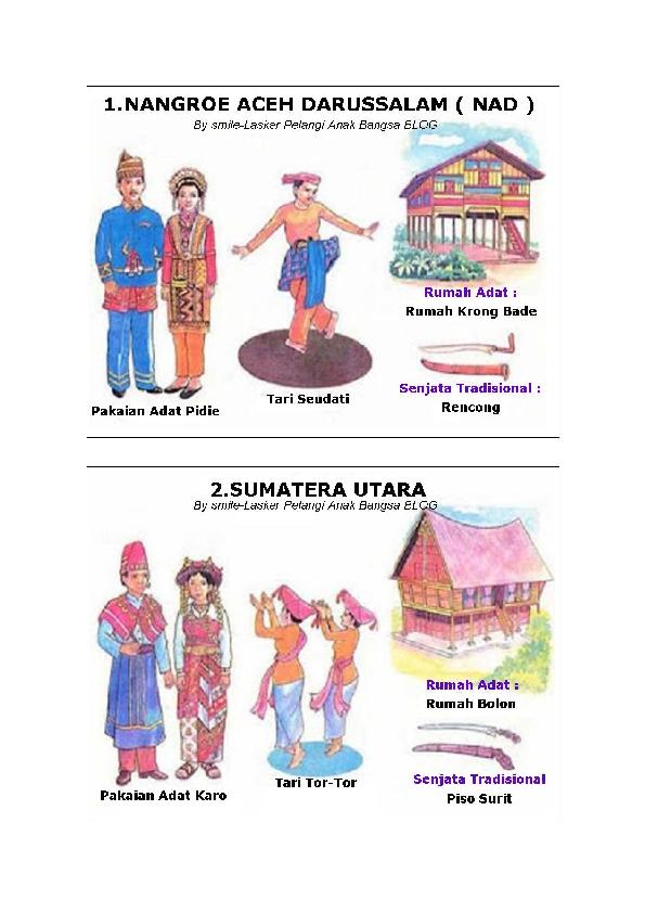 Doc Tugas Lia Rumah Adat Dan Pakaian Adat Daerah Di Indonesia Syifa Sandi Academia Edu