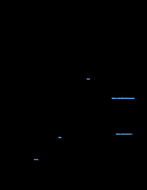 PDF) Simulation of the fluid dynamics in active liquid heat