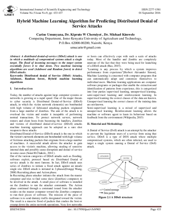 PDF) Hybrid Machine Learning Algorithm for Predicting Distributed