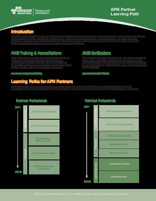 AMAZON AWS TRAINING PDF - AWS-SysOps dumps pdf questions