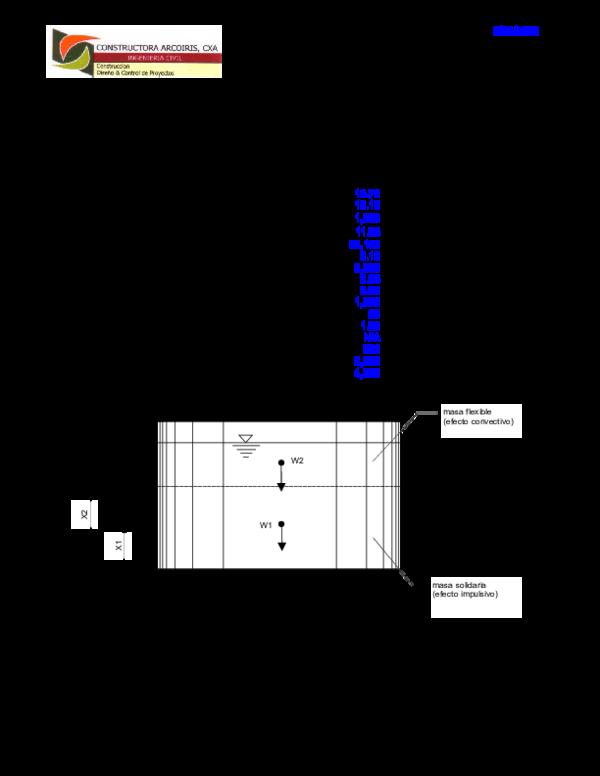 Diseño Tanque Fundacion Walter Beltran Academia Edu
