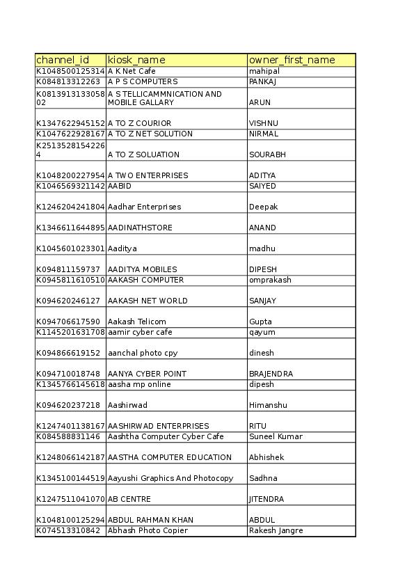 MP Online Outlet List (1) | Philip Palmer - Academia edu