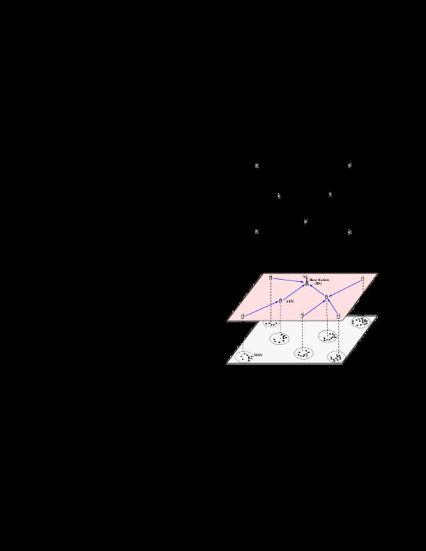 PDF) Prolonging sensor network lifetime with energy