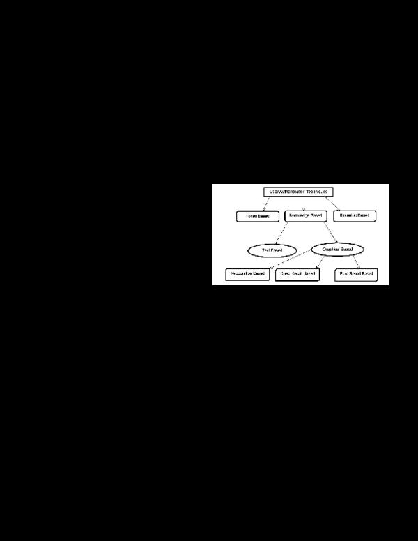 PDF) GPASS: A Graphical Password Scheme using alphanumeric