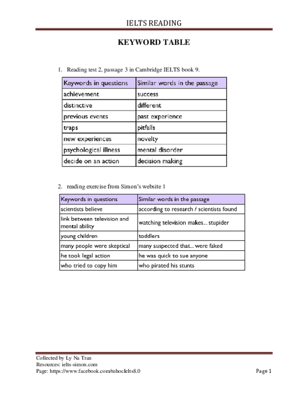 PDF) IELTS READING KEYWORD TABLE | Julius Nguyen - Academia edu