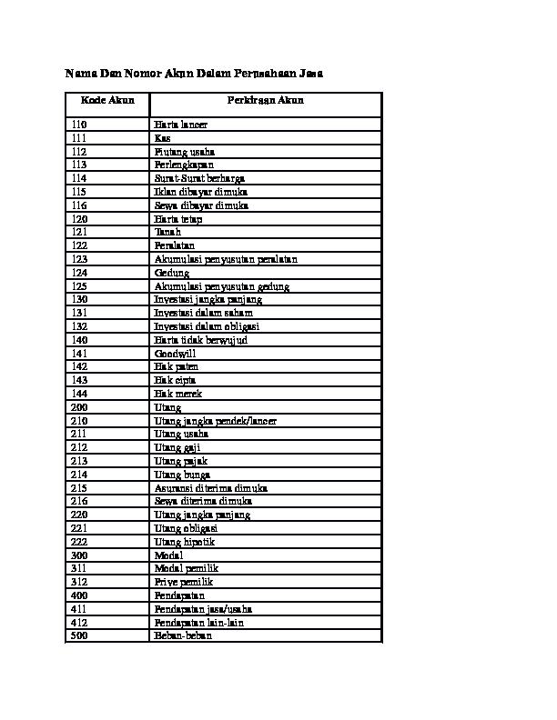 Doc Nama Dan Nomor Akun Dalam Perusahaan Jasa Ida Rustriningsih Academia Edu