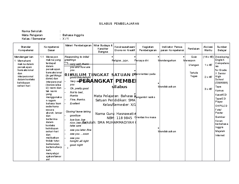 Doc Silabus Ktsp Bahasa Inggris Kelas X Semester 1 Rika Syam Academia Edu