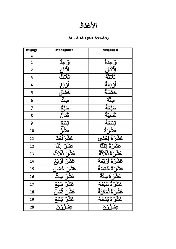 Doc Angka Dalam Bahasa Arab Tiara Imelda Academia Edu