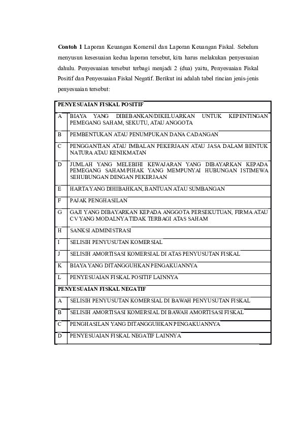 Doc Contoh Laporan Keuangan Komersil Dan Fiskal Sari Widiyastuti Academia Edu