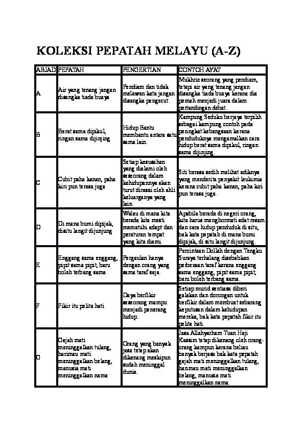 Doc Koleksi Pepatah Melayu Azam Sulaiman Academia Edu