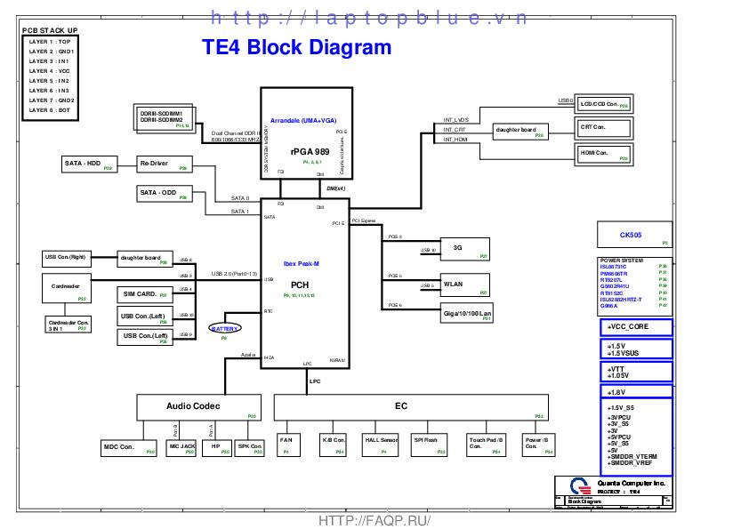 PDF) skema laptop toshiba L740 board TE4 | Next Media - Academia edu