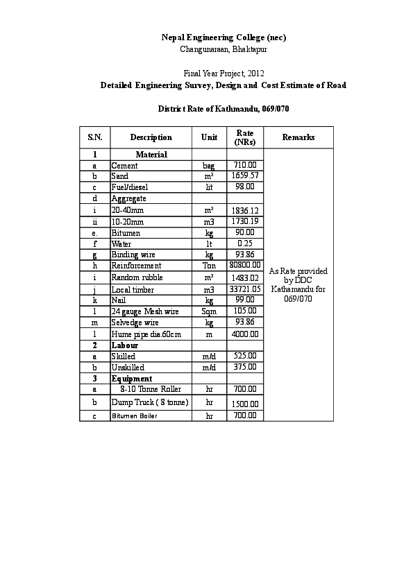 Rate analysis of different item 21 dec | Suzen Baniya - Academia edu