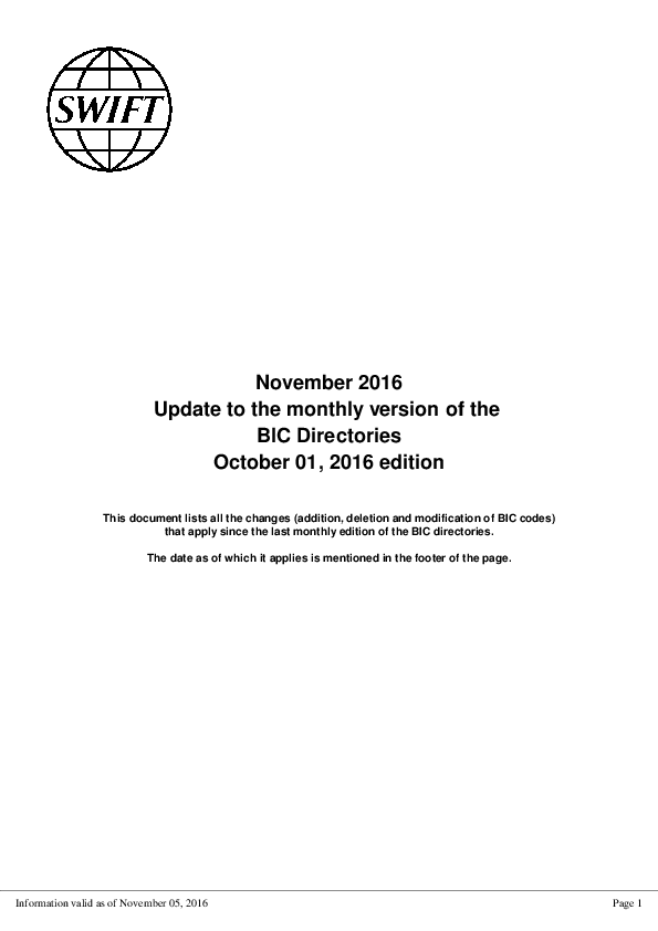 bic directory swift