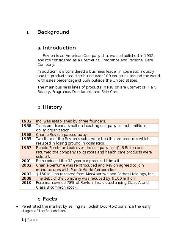 modi revlon case study