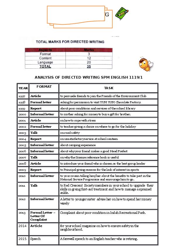 Doc Analysis Of Directed Writing Spm English 1119 1 Roslini Che Ismail Academia Edu